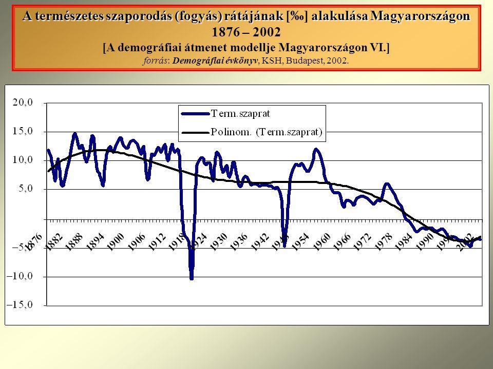 A természetes szaporodás (fogyás) rátájának [‰] alakulása Magyarországon 1876 – 2002 [A demográfiai átmenet modellje Magyarországon VI.] forrás: Demográfiai évkönyv, KSH, Budapest, 2002.